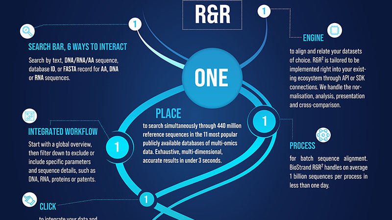 Infographic Preview Convenience Scalability Accuracy Integration
